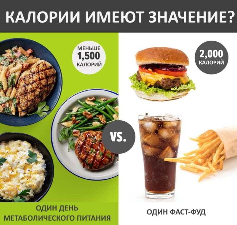 Сравнение полезной пищи и фаст-фуда